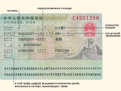 фото виза китай